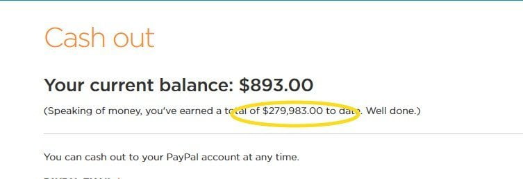 Contently payout